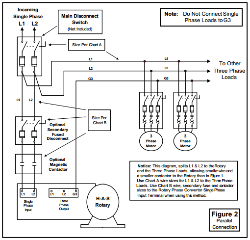 How to install h a s rotary phase conversion system wiring diagrams greentooth Gallery